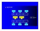 Cấu trúc máy tính và lập trình Assembly : :LẬP TRÌNH XỬ LÝ MẢNG & CHUỔI part 6