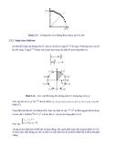 Đồ họa máy tính : CÁC ĐỐI TƯỢNG ĐỒ HỌA CƠ SỞ part 4