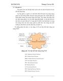 Bài giảng Next Generation Network :Cấu trúc NGN part 5