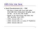 Lập trình Java cơ bản : Tổng quan lập trình Java part 2