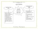 Giáo án giảng dạy lớp Chồi: TRƯỜNG MẦM NON CÓ GÌ