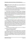 Hệ thống điện và điện tử trên ôtô hiện đại - Hệ thống điện động cơ - Chương 7