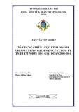 Báo cáo tốt nghiệp: Xây dựng chiến lược kinh doanh cho sản phẩm gạch men  công ty TNHH TM Nhơn Hòa giai đoạn 2008 - 2010