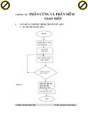 Giáo trình phân tích sơ đồ khối của bộ vi xử lý thông qua tần số xung clock chuẩn p7
