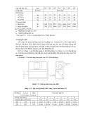 Giáo trình phân tích sơ đồ tuần hoàn không khí hai cấp khi biểu diễn trên đồ thị tuần hoàn  p10