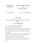 Quyết định số 13/2011/QĐ-UBND