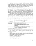 Hóa dược - dược lý III ( Dược lâm sàng ) part 10