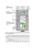 Giáo trình Công nghệ Protein part 3