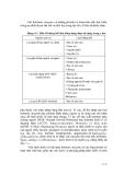 Giáo trình Công nghệ Protein part 10