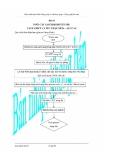 Giáo trình thực hành vi sinh ứng dụng và công nghệ lên men - Bài 10