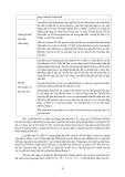 Giáo trình cơ học đất part 2