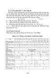 Giáo trình hướng dẫn phân tích đặc tính kỹ thuật của bộ cánh khuấy trong hệ số truyền nhiệt p5