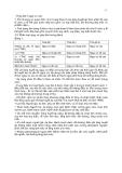 Bài giảng nội khoa : TIM MẠCH THẤP TIM part 3