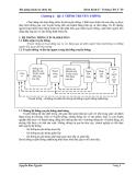 Bài giảng Quản trị chiêu thị - Chương 2