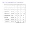 Phát triển tuyến du lịch con đường di sản thế giới để phát triển du lịch Đà Nẵng - 6