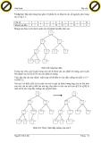 Giáo trình hướng dẫn kĩ thuật phân tích đánh giá giải thuật theo phương pháp tổng quan p8