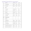 Tổ chức kế tóan sản xuất và tính giá thành chi phí tại Cty in Quảng Bình - 6