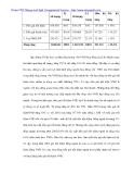 Phân tích tình hình kinh doanh ngoại tế tại Ngân hàng No&PTNT Đà Nẵng - 8