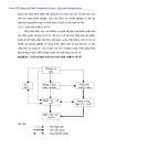 Hoàn thiện công tác kế tóan nghiệp vụ bán hàng tại Cty thép Thăng Long - 4