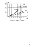 Bài giảng ứng dụng tin học trong xây dựng part 5