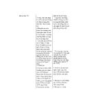 Thiết kế bài giảng Lịch Sử 12 nâng cao tập 1 part 2
