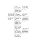 Thiết kế bài giảng Lịch Sử 12 nâng cao tập 2 part 10