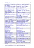 Bài tập Tin học Đại cương part 10