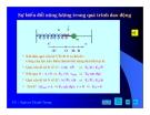 Bài giảng vật lý : Khảo sát dao động điều hòa part 5
