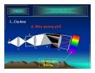 Bài giảng vật lý : Hiện tượng tán sắc ánh sáng part 2