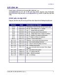 Hướng dẫn Cài đặt OpenOffice.org 2.x part 2