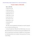 Vài nét về nhà Lý (1010 - 1225)_ phần 1
