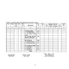 Chế độ kế toán hành chính sự nghiệp phần 4