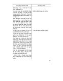 Thiết kế bài giảng Địa Lý 11 tập 1 part 4