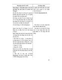 Thiết kế bài giảng Địa Lý 11 tập 1 part 6