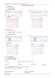 Chuyên đề bất phương trình - hệ phương trình