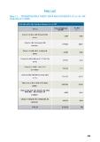 Giáo trình phân tích cấu tạo nghiệp vụ ngân hàng và thanh toán trực tuyến trên paynet p9
