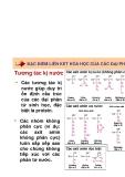 Di truyền học phân tử và tế bào : Liên kết hóa học của các đại phân tử sinh học part 6