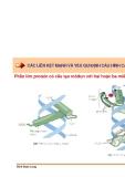 Di truyền học phân tử và tế bào : Liên kết hóa học của các đại phân tử sinh học part 9