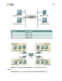 Giáo trình phân tích khả năng ứng dụng phương pháp định tuyến các giao thức trong cấu hình ACDP p8