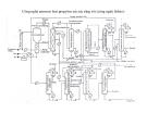 Bài giảng công nghệ hóa dầu part 7