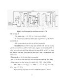 Bài giảng chế biến khí :  QUÁ TRÌNH HALOGEN HÓA part 6