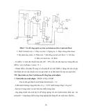 Bài giảng chế biến khí :  QUÁ TRÌNH OXY HÓA part 6