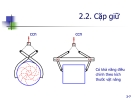 Giáo trình hướng dẫn phân tích cấu tạo cơ cấu cân bằng lực tác dụng với vận tốc chuyển động p3