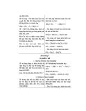 Thiết kế bài giảng hóa học 11 tập 1 part 7