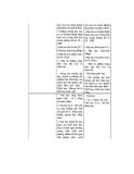 Thiết kế bài giảng lịch sử 10 nâng cao tập 1 part 9