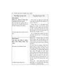 Thiết kế bài giảng vật lý 10 nâng cao tập 2 part 4