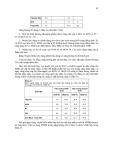 Nhiên liệu dầu khí - Hoa Hữu Thu Phần 5