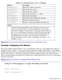 giáo trình Java By Example phần 5
