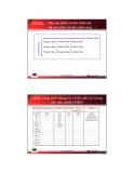 giáo trình PUBLIC RELATION TRONG MARKETING phần 9