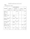 Đề kiểm tra HK2 môn Sinh lớp 9 - Kèm đáp án